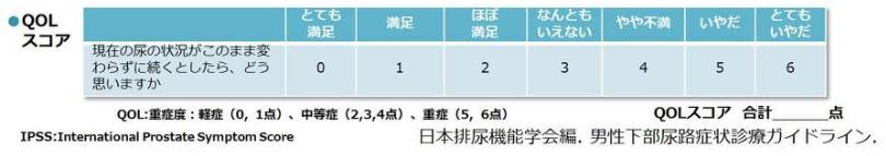 QOLスコア:0-1:軽症 2-4:中等症 5-6:重症