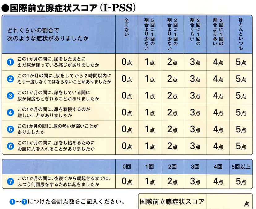 IPSS:1-7:軽症 8-19:中等症 20-35:重症
